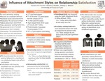 Influence of Attachment Styles on Relationship Satisfaction
